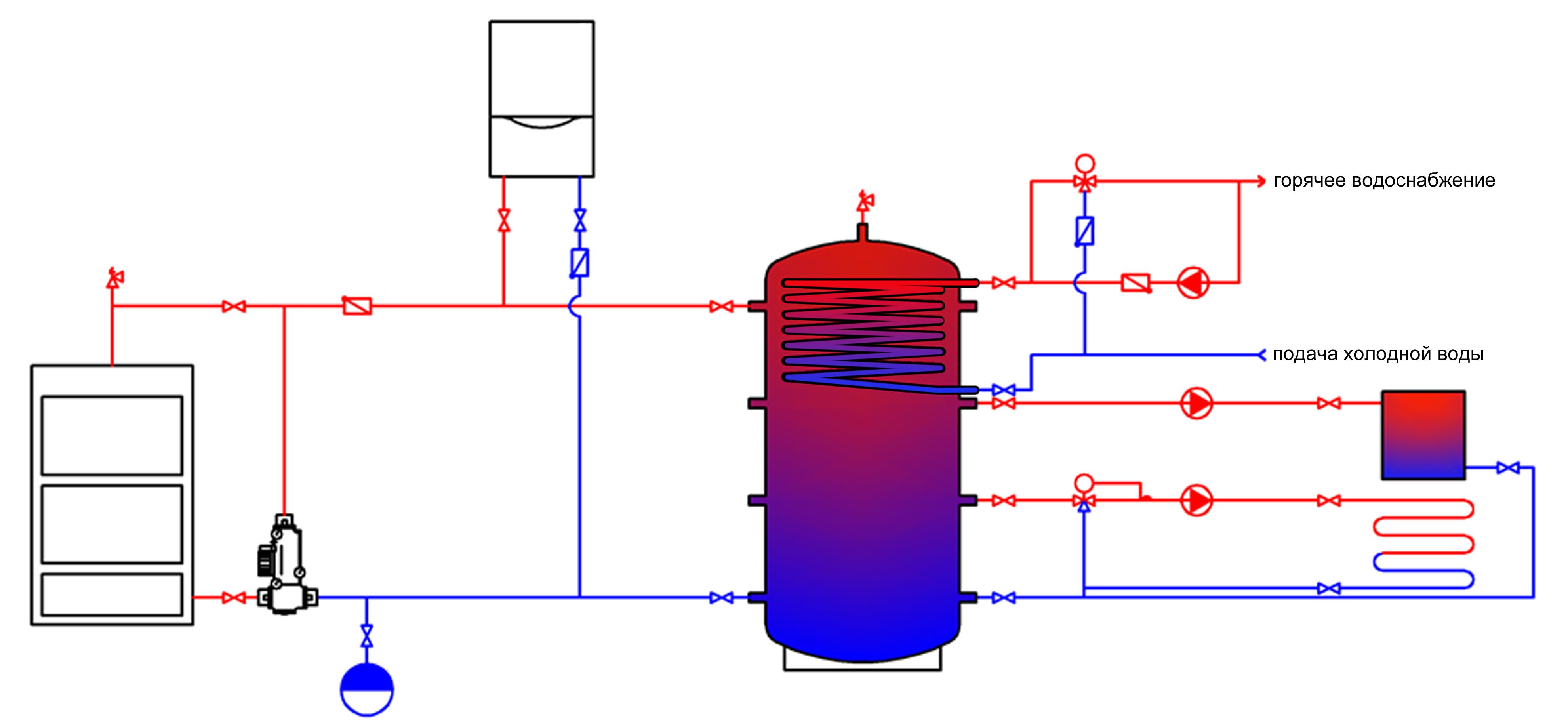Теплообменники в системе горячего водоснабжения Кожухотрубный теплообменник Alfa Laval Cetecoil 480-L Таганрог