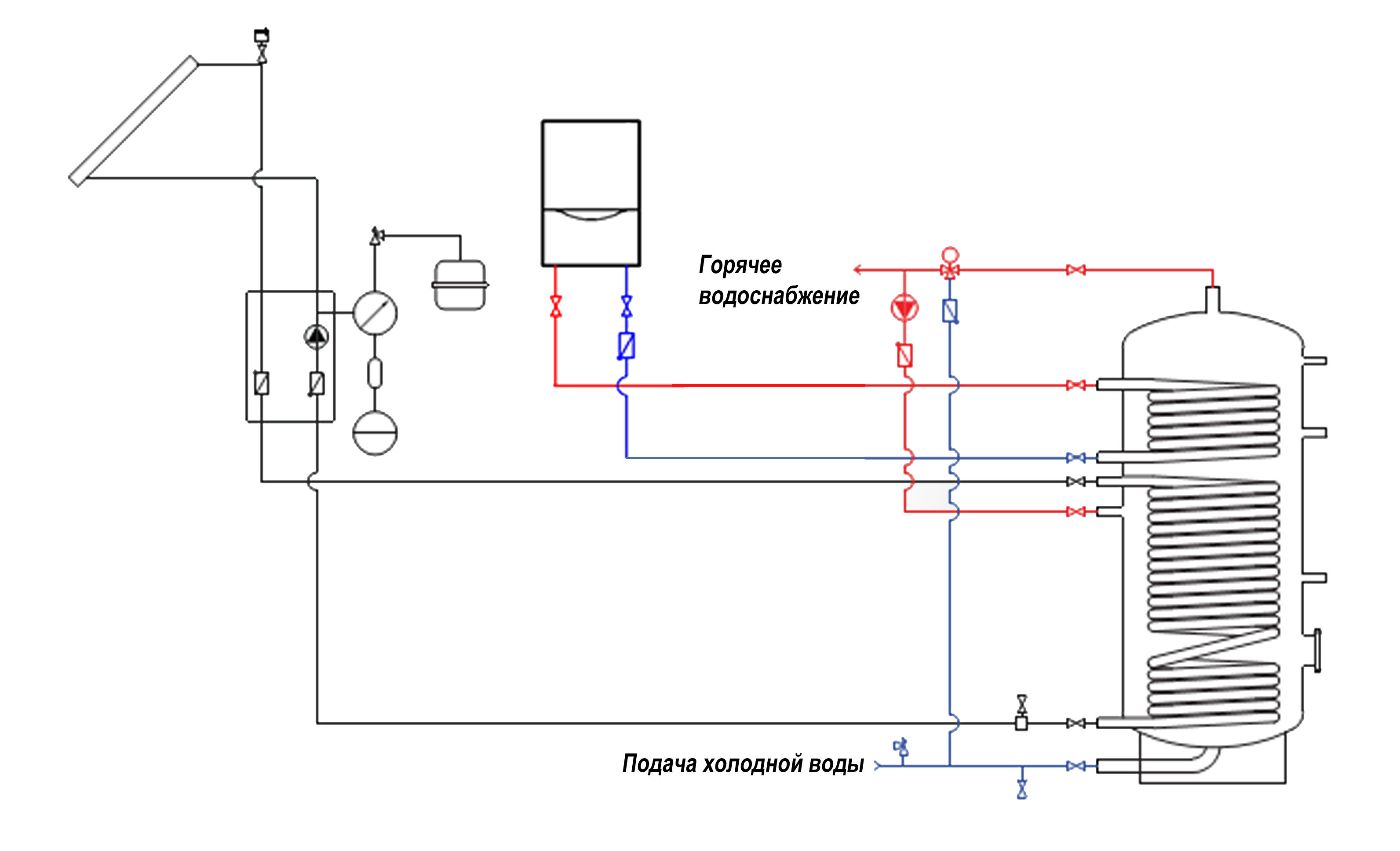схема подключения теплообменика и бака