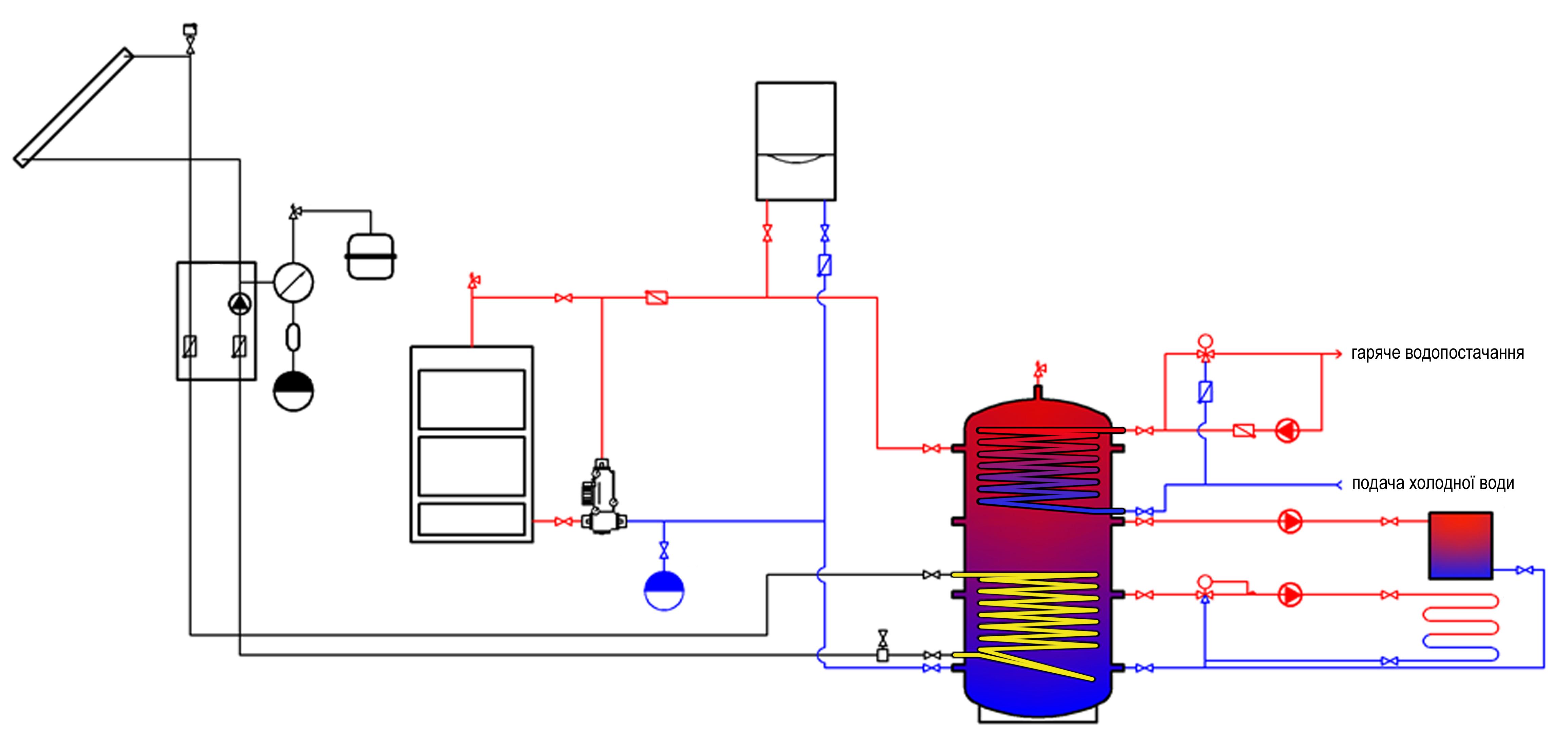 Аккумулятор горячей воды своими руками